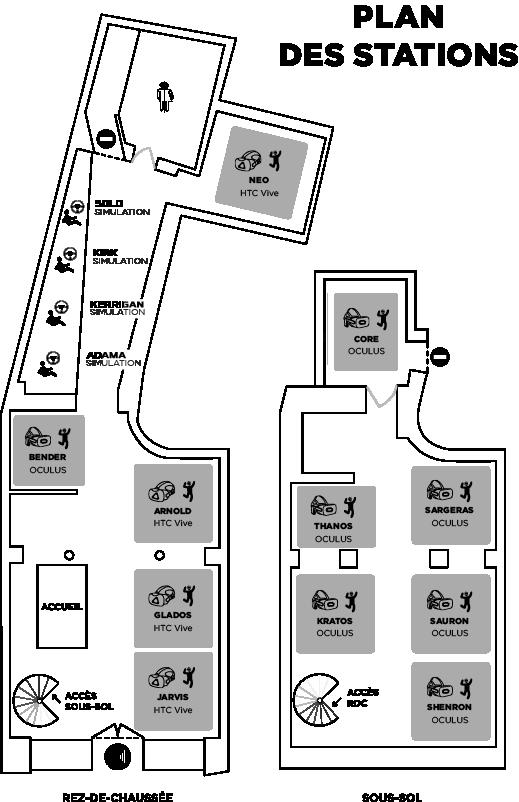 Plan stations